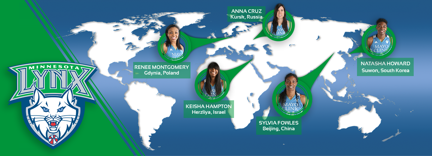 lynx players around the world